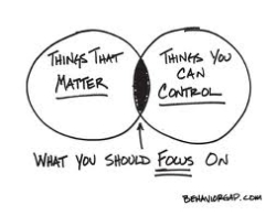 control-what-you-can-control